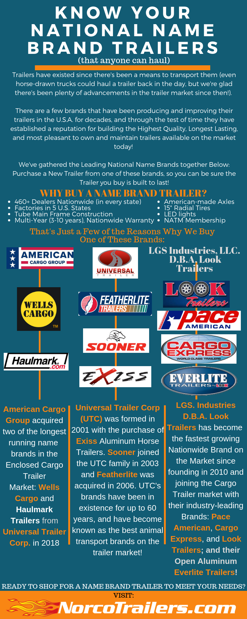 National Name Brand Trailers Anyone With a Driver's license can tow. Non-commercial trailer brands in every state